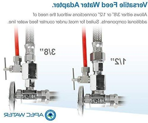 APEC Top Mineral pH+ 75 6-Stage Osmosis System