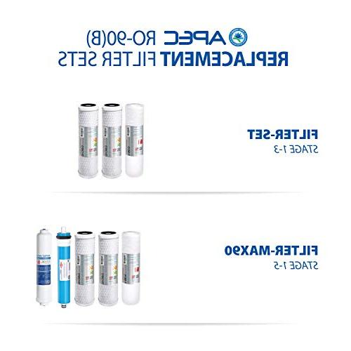 APEC Tier Certified GPD Osmosis Filter System